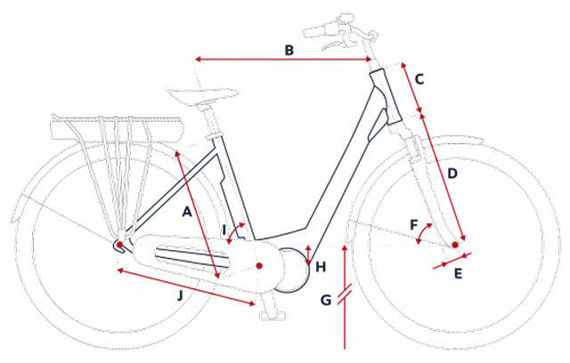 geometrie-peugeot-ec02-510x325px-01.jpg