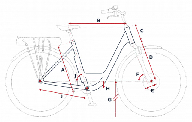 geometrie-peugeot-ec03-510x325px-01.jpg