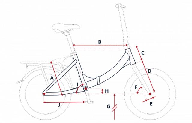 geometrie-peugeot-ef02-510x325px-01.jpg