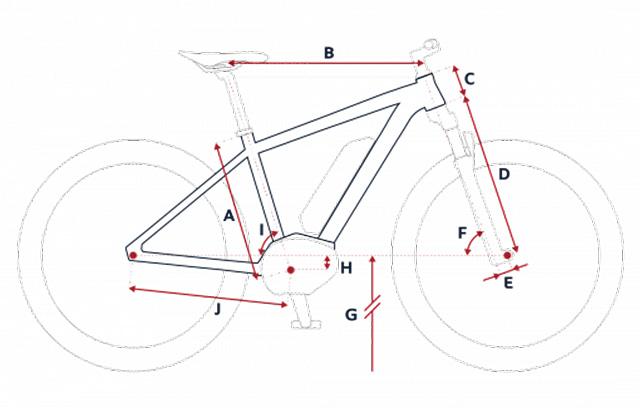 geometrie-peugeot-em02-510x325px-01.jpg