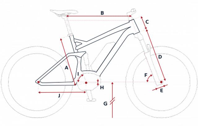 geometrie-peugeot-em02fs-510x325px-01.jp
