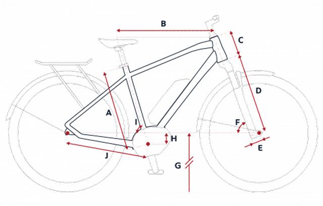 geometrie-peugeot-et01-gent-510x325px-01