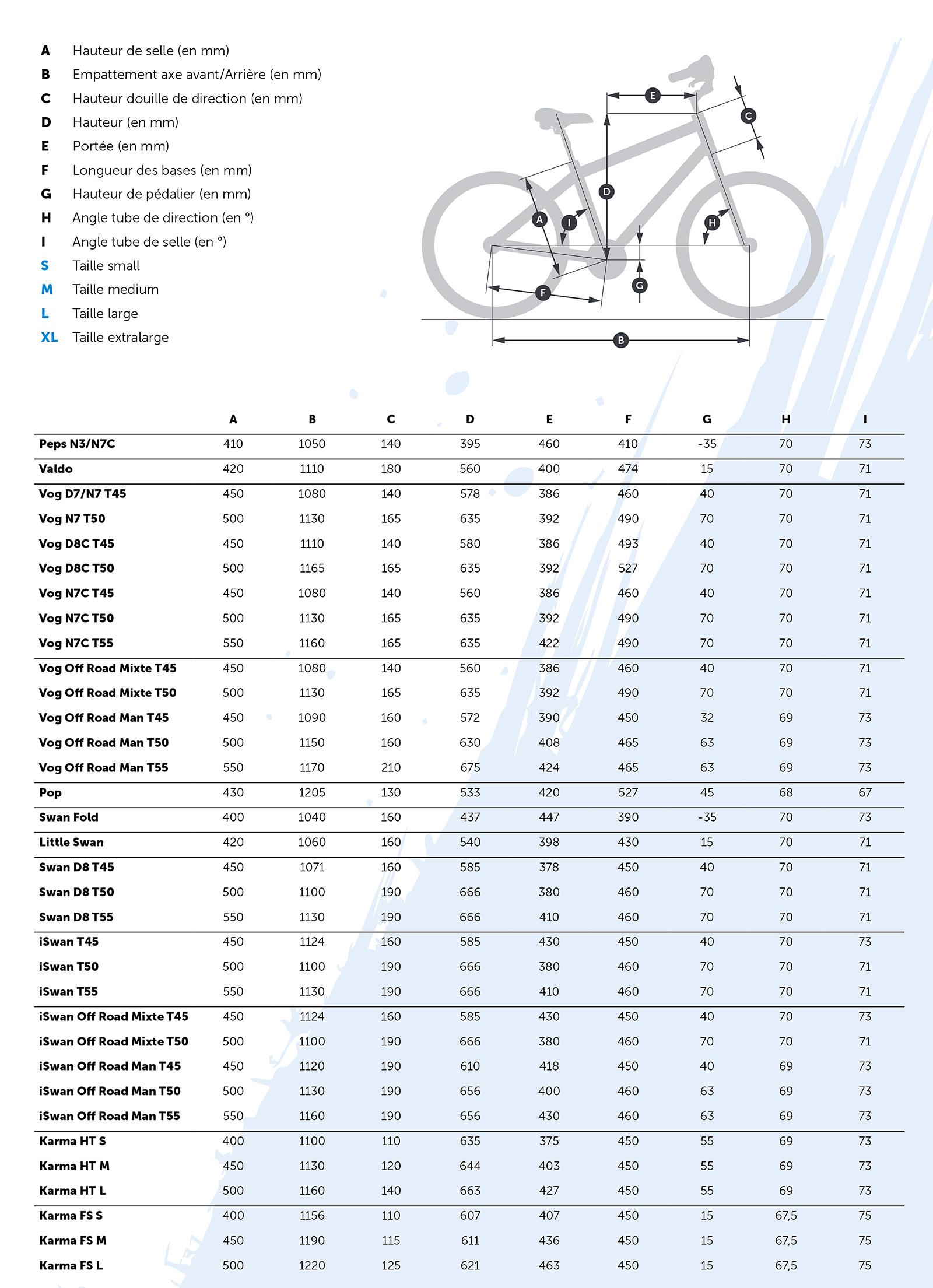 Guide des tailles vélos électriques O2FEEL 2019