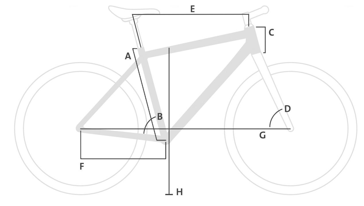 Géométrie cadre vélo électrique cargo Winora eLoad